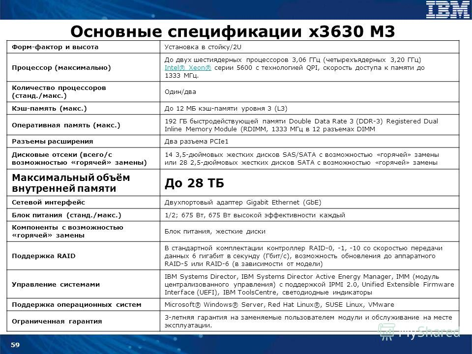 59 Основные спецификации x3630 M3 Форм-фактор и высота Установка в стойку/2U Процессор (максимально) До двух шестиядерных процессоров 3,06 ГГц (четырехъядерных 3,20 ГГц) Intel® Xeon® серии 5600 с технологией QPI, скорость доступа к памяти до 1333 МГц