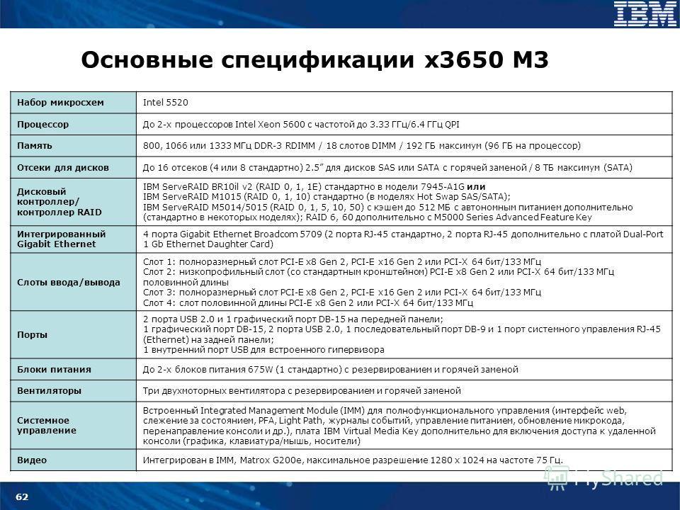62 Основные спецификации x3650 M3 Набор микросхемIntel 5520 Процессор До 2-х процессоров Intel Xeon 5600 с частотой до 3.33 ГГц/6.4 ГГц QPI Память 800, 1066 или 1333 МГц DDR-3 RDIMM / 18 слотов DIMM / 192 ГБ максимум (96 ГБ на процессор) Отсеки для д