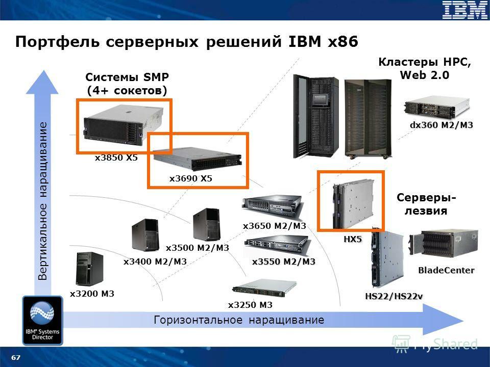 67 Портфель серверных решений IBM x86 x3550 M2/M3 x3650 M2/M3 x3200 M3 x3250 M3 x3400 M2/M3 x3500 M2/M3 HS22/HS22v dx360 M2/M3 HX5 x3850 X5 x3690 X5 Горизонтальное наращивание Вертикальное наращивание Кластеры HPC, Web 2.0 Серверы- лезвия BladeCenter