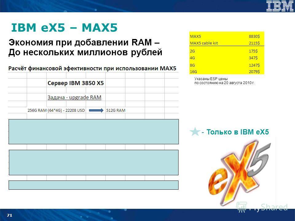 71 IBM eX5 – MAX5 - Только в IBM eX5 Экономия при добавлении RAM – До нескольких миллионов рублей Указаны ESP цены по состоянию на 20 августа 2010 г.
