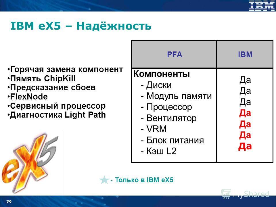 79 IBM eX5 – Надёжность - Только в IBM eX5 Горячая замена компонент Пямять ChipKill Предсказание сбоев FlexNode Сервисный процессор Диагностика Light Path PFAIBM Компоненты - Диски - Модуль памяти - Процессор - Вентилятор - VRM - Блок питания - Кэш L