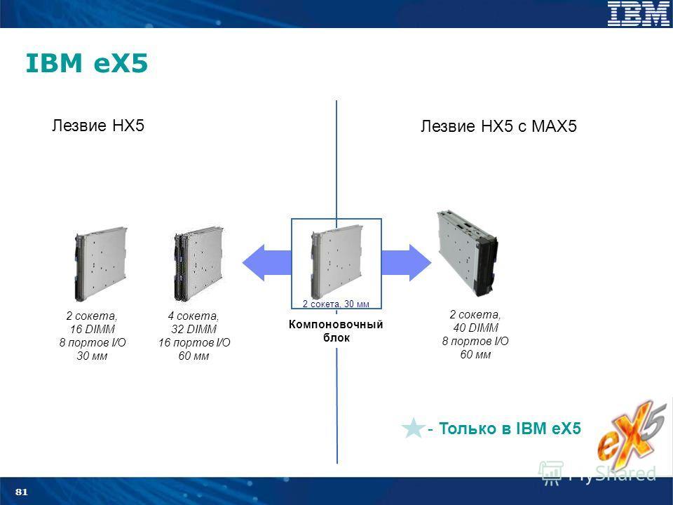 81 IBM eX5 - Только в IBM eX5 Лезвие HX5 Лезвие HX5 с MAX5 2 сокета, 30 мм 2 сокета, 16 DIMM 8 портов I/O 30 мм 4 сокета, 32 DIMM 16 портов I/O 60 мм 2 сокета, 40 DIMM 8 портов I/O 60 мм Компоновочный блок