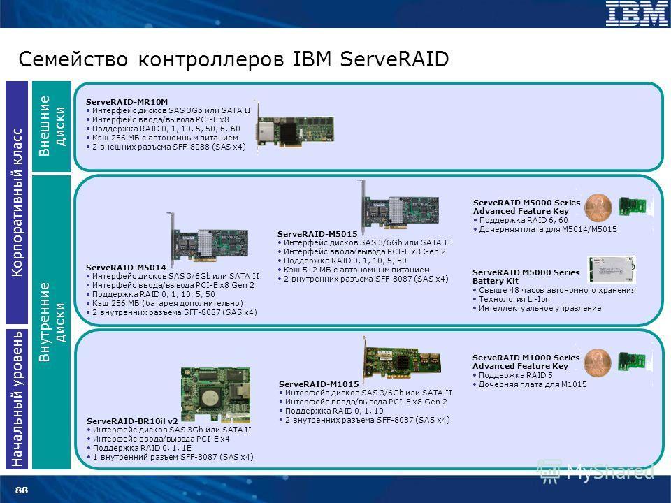 88 Начальный уровень Корпоративный класс Внутренние диски Внешние диски Семейство контроллеров IBM ServeRAID ServeRAID-MR10M Интерфейс дисков SAS 3Gb или SATA II Интерфейс ввода/вывода PCI-E x8 Поддержка RAID 0, 1, 10, 5, 50, 6, 60 Кэш 256 МБ с автон