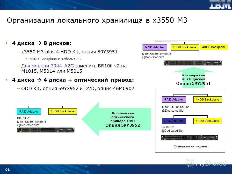 91 Организация локального хранилища в x3550 M3 4 диска 8 дисков: x3550 M3 plus 4 HDD Kit, опция 59Y3951 4HDD Backplane и кабель SAS Для модели 7944-A2G заменить BR10il v2 на M1015, M5014 или M5015 4 диска 4 диска + оптический привод: ODD Kit, опция 5