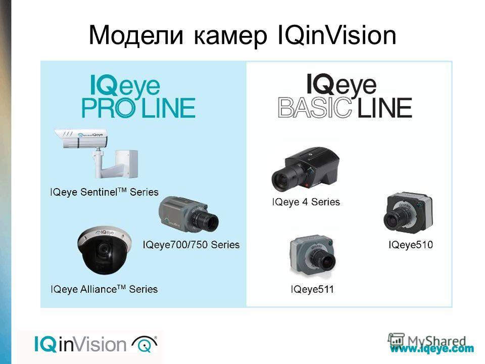 Модели камер IQinVision