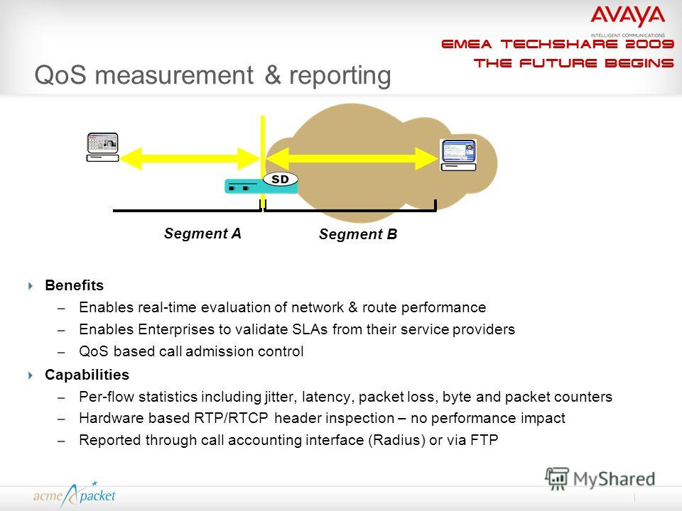EMEA Techshare 2009 The Future Begins QoS measurement & reporting Benefits – Enables real-time evaluation of network & route performance – Enables Enterprises to validate SLAs from their service providers – QoS based call admission control Capabiliti