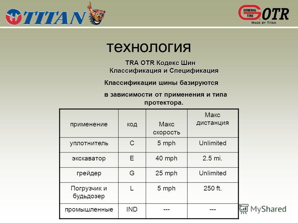 технология TRA OTR Кодекс Шин Классификация и Спецификация Классификации шины базируются в зависимости от применения и типа протектора. применение код Макс скорость Макс дистанция уплотнительC5 mphUnlimited экскаваторE40 mph2.5 mi. грейдерG25 mphUnli