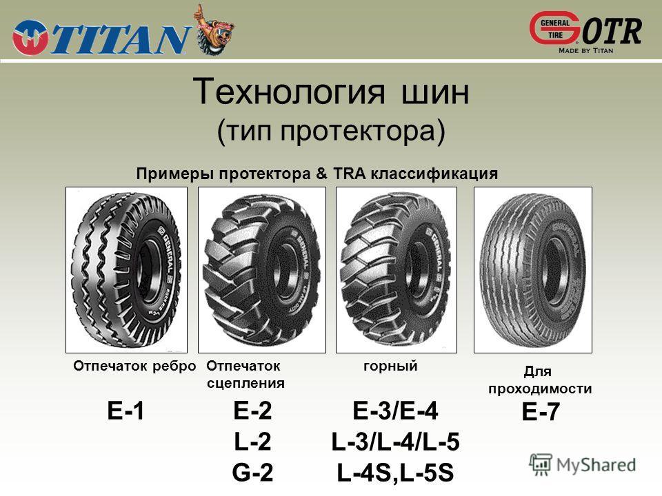 Технология шин (тип протектора) Примеры протектора & TRA классификация Отпечаток ребро Отпечаток сцепления горный Для проходимости E-1 E-2 L-2 G-2 E-3/E-4 L-3/L-4/L-5 L-4S,L-5S E-7