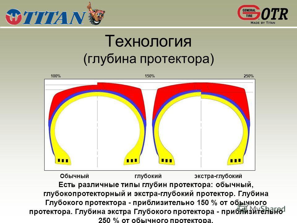 Технология (глубина протектора) Есть различные типы глубин протектора: обычный, глубокопротекторный и экстра-глубокий протектор. Глубина Глубокого протектора - приблизительно 150 % от обычного протектора. Глубина экстра Глубокого протектора - приблиз
