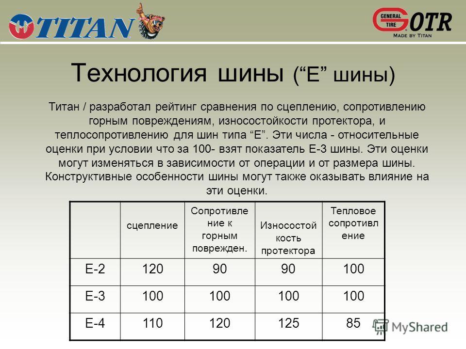 Технология шины (E шины) Титан / разработал рейтинг сравнения по сцеплению, сопротивлению горным повреждениям, износостойкости протектора, и тепло сопротивлению для шин типа E. Эти числа - относительные оценки при условии что за 100- взят показатель