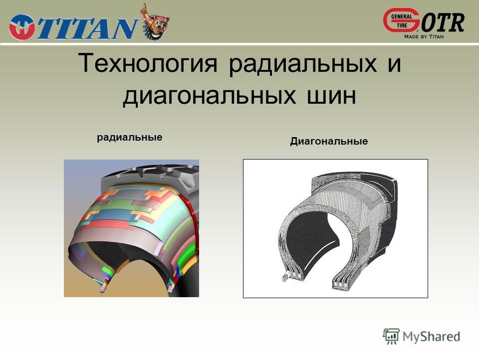 Технология радиальных и диагональных шин радиальные Диагональные
