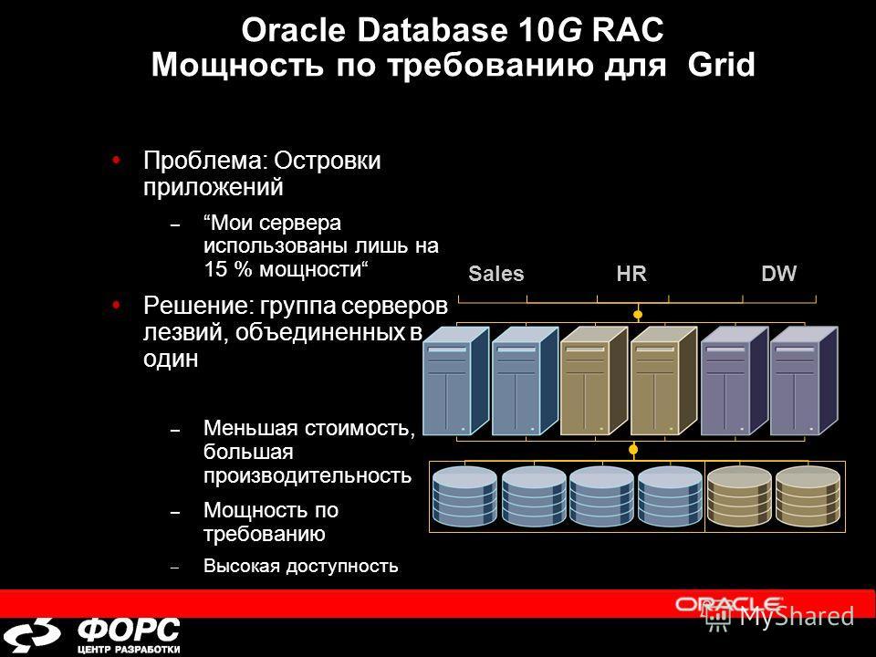 Oracle Database 10G RAC Мощность по требованию для Grid Проблема: Островки приложений –Мои сервера использованы лишь на 15 % мощности Решение: группа серверов лезвий, объединенных в один – Меньшая стоимость, большая производительность – Мощность по т