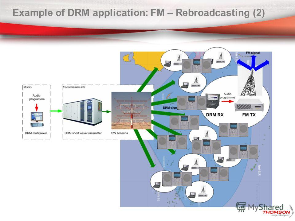 Example of DRM application: FM – Rebroadcasting (2)
