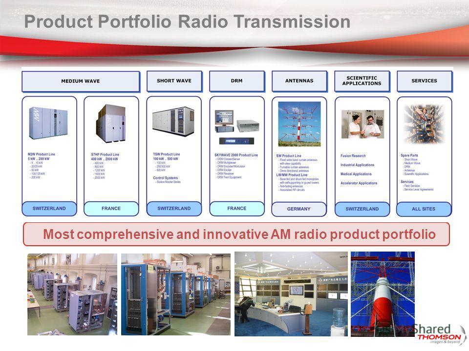 Product Portfolio Radio Transmission Most comprehensive and innovative AM radio product portfolio