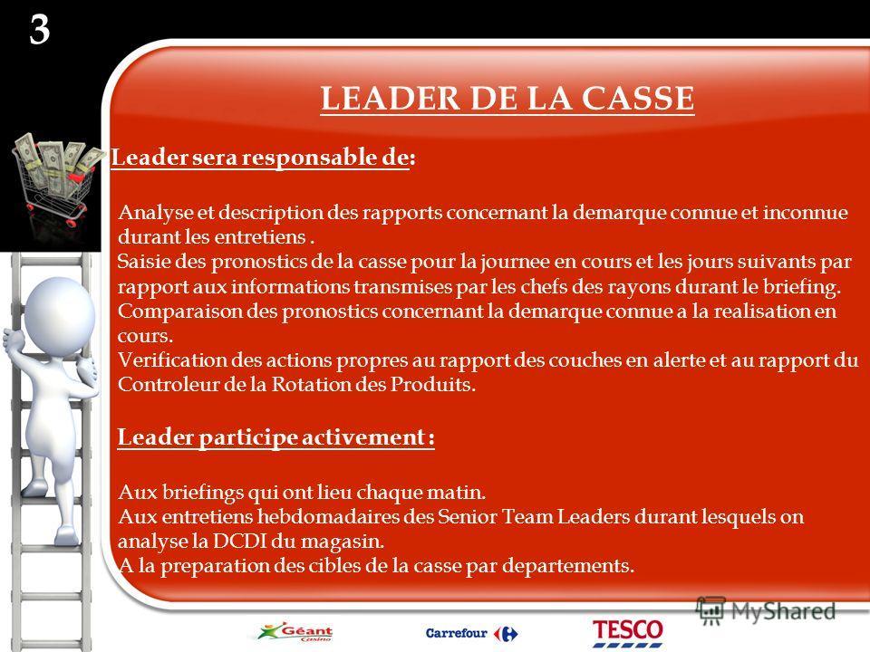 3 LEADER DE LA CASSE Leader sera responsable de: Analyse et description des rapports concernant la demarque connue et inconnue durant les entretiens. Saisie des pronostics de la casse pour la journee en cours et les jours suivants par rapport aux inf
