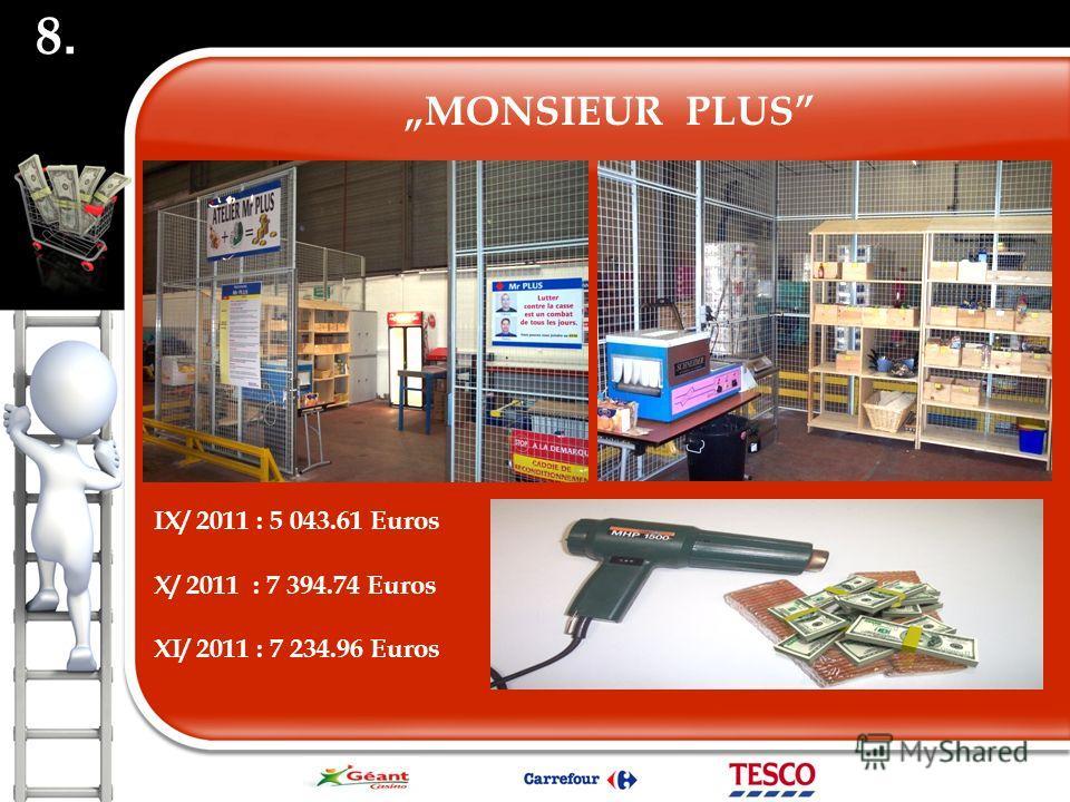 MONSIEUR PLUS 8.8. IX/ 2011 : 5 043.61 Euros X/ 2011 : 7 394.74 Euros XI/ 2011 : 7 234.96 Euros