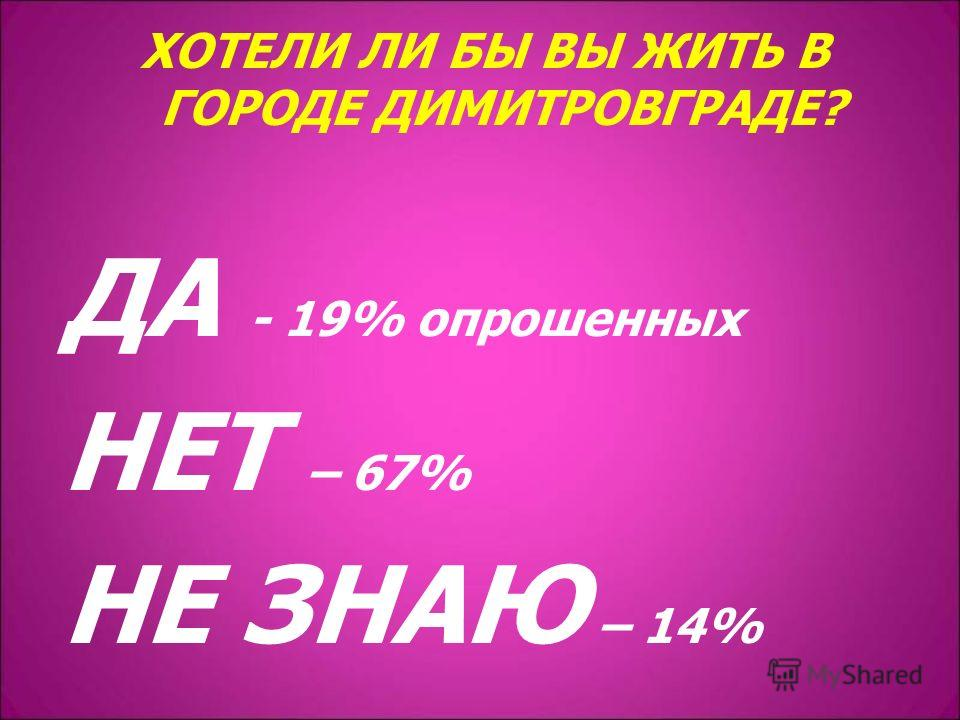 ХОТЕЛИ ЛИ БЫ ВЫ ЖИТЬ В ГОРОДЕ ДИМИТРОВГРАДЕ? ДА - 19% опрошенных НЕТ – 67% НЕ ЗНАЮ – 14%
