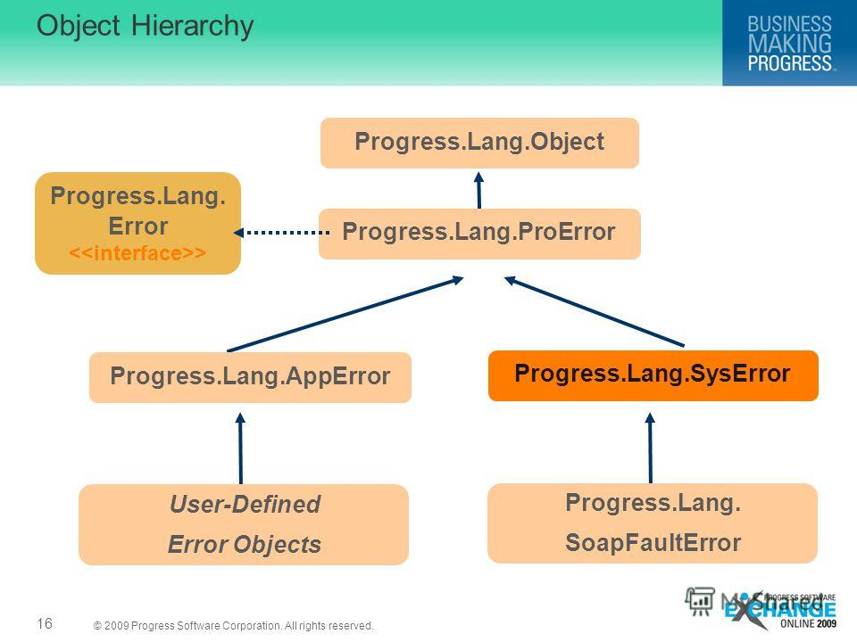 © 2009 Progress Software Corporation. All rights reserved. Object Hierarchy 16 Progress.Lang.Object Progress.Lang.ProError Progress.Lang.AppError Progress.Lang.SysError Progress.Lang. SoapFaultError User-Defined Error Objects Progress.Lang. Error >