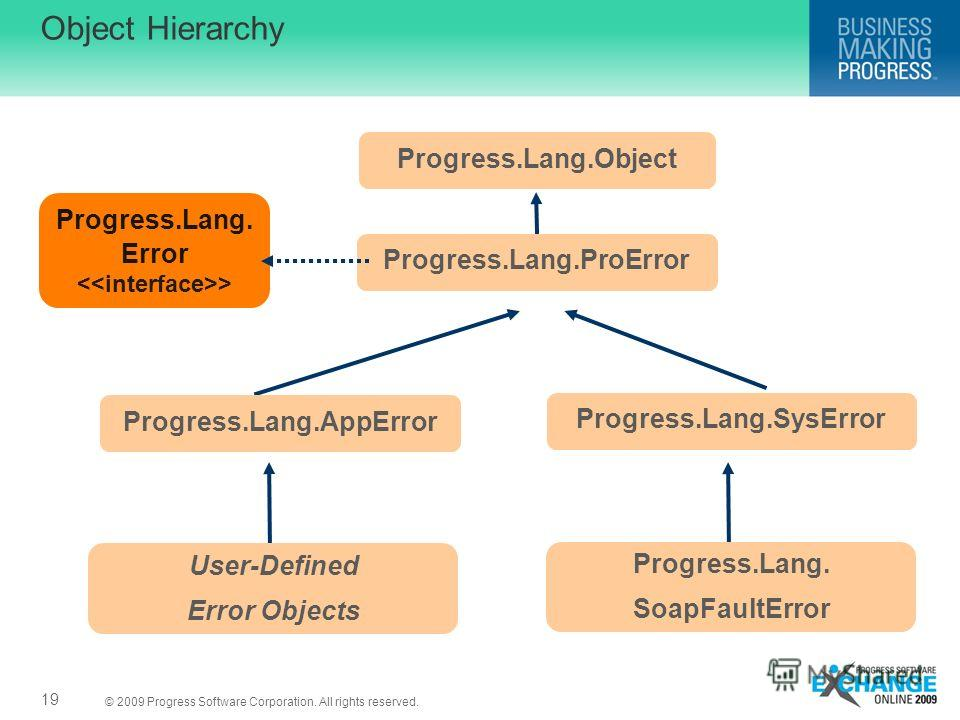 © 2009 Progress Software Corporation. All rights reserved. Progress.Lang. Error > Object Hierarchy 19 Progress.Lang.Object Progress.Lang.ProError Progress.Lang.AppError Progress.Lang.SysError Progress.Lang. SoapFaultError User-Defined Error Objects