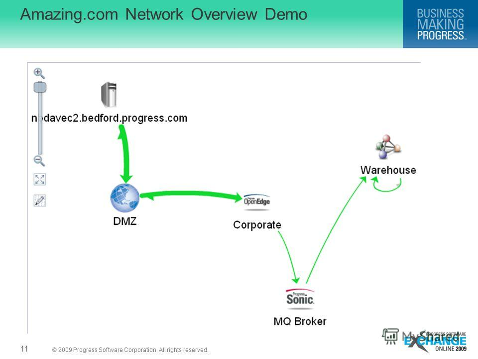 © 2009 Progress Software Corporation. All rights reserved. Amazing.com Network Overview Demo 11
