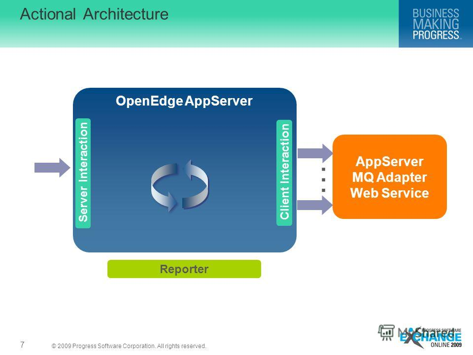 © 2009 Progress Software Corporation. All rights reserved. 7 Actional Architecture OpenEdge AppServer Server Interaction Client Interaction … AppServer MQ Adapter Web Service Reporter