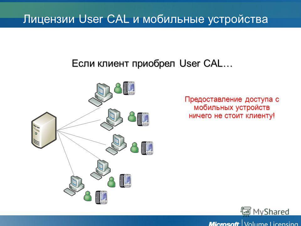 Предоставление доступа с мобильных устройств ничего не стоит клиенту! Если клиент приобрел User CAL… Лицензии User CAL и мобильные устройства