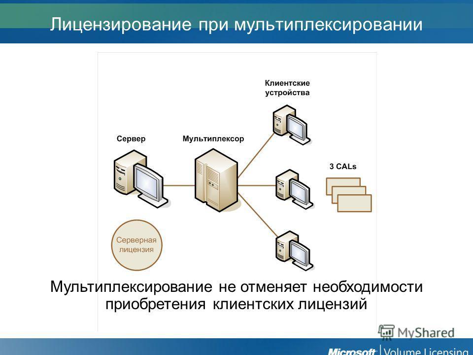 Лицензирование при мультиплексировании Мультиплексирование не отменяет необходимости приобретения клиентских лицензий