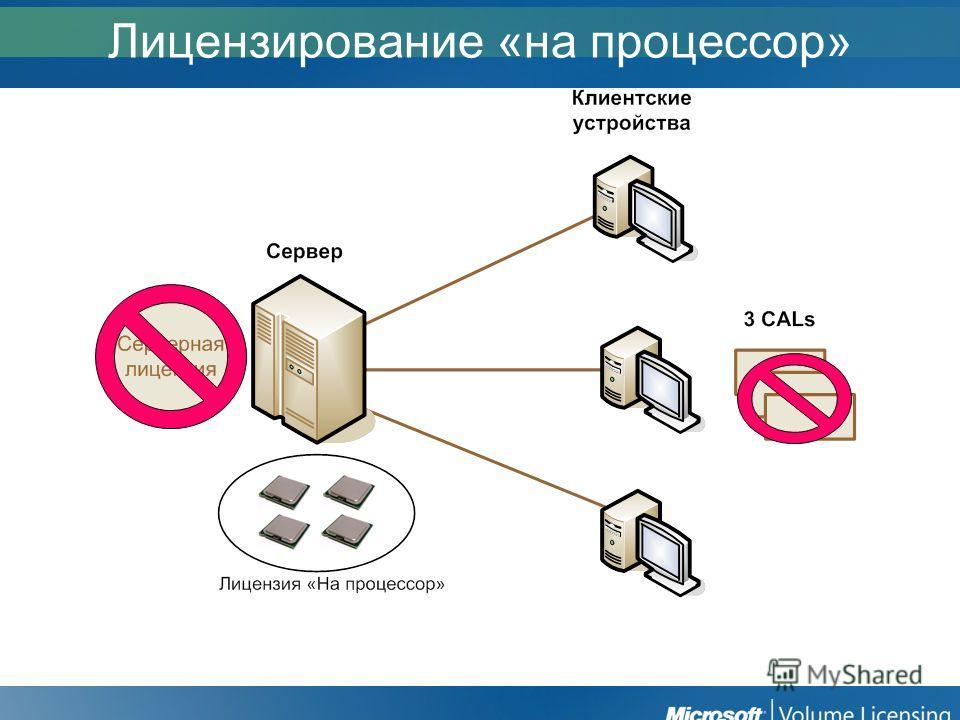 Лицензирование «на процессор»