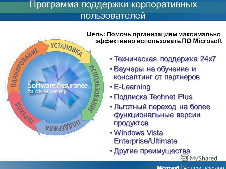 Программа поддержки корпоративных пользователей Техническая поддержка 24 х 7Техническая поддержка 24 х 7 Ваучеры на обучение и консалтинг от партнеров Ваучеры на обучение и консалтинг от партнеров E-LearningE-Learning Подписка Technet Plus Подписка T