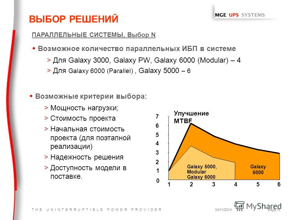 T H E U N I N T E R R U P T I B L E P O W E R P R O V I D E R04/11/2014page 13 w Возможное количество параллельных ИБП в системе >Для Galaxy 3000, Galaxy PW, Galaxy 6000 (Modular) – 4 >Для Galaxy 6000 (Parallel), Galaxy 5000 – 6 ВЫБОР РЕШЕНИЙ ПАРАЛЛЕ