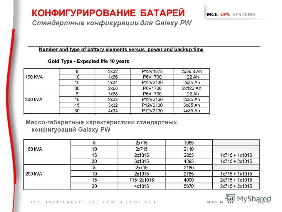 T H E U N I N T E R R U P T I B L E P O W E R P R O V I D E R04/11/2014page 38 КОНФИГУРИРОВАНИЕ БАТАРЕЙ Стандартные конфигурации для Galaxy PW Массо-габаритные характеристики стандартных конфигураций Galaxy PW