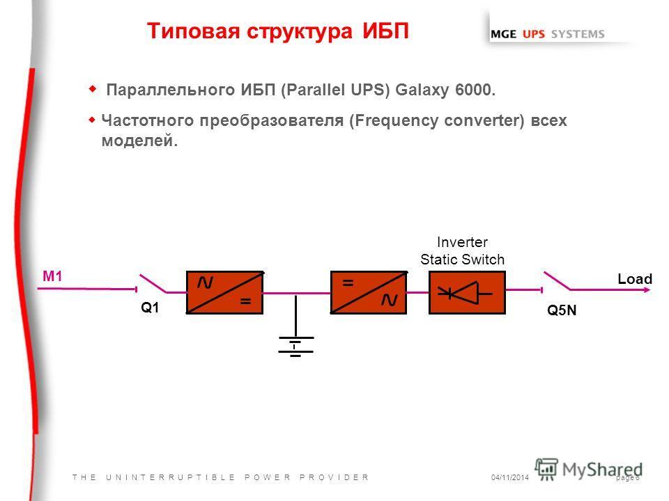 T H E U N I N T E R R U P T I B L E P O W E R P R O V I D E R04/11/2014page 6 Типовая структура ИБП Q1 Q5N K3 M1 Load Inverter Static Switch w Параллельного ИБП (Parallel UPS) Galaxy 6000. w Частотного преобразователя (Frequency converter) всех модел