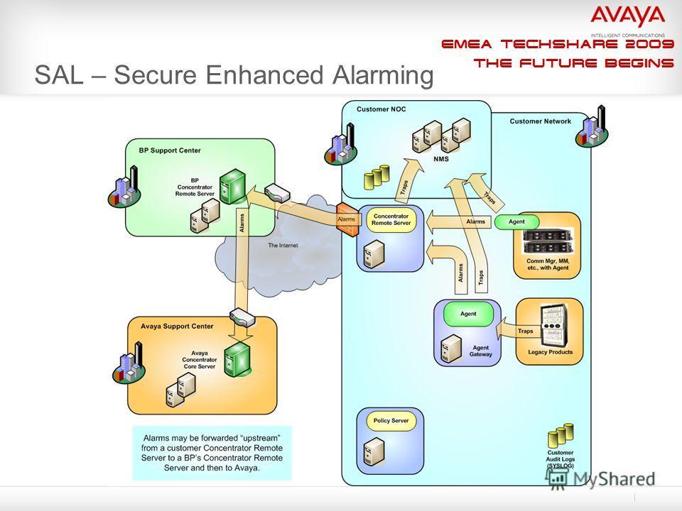 EMEA Techshare 2009 The Future Begins SAL – Secure Enhanced Alarming
