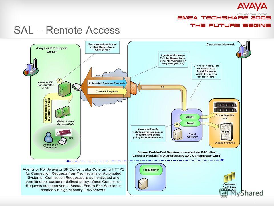 EMEA Techshare 2009 The Future Begins SAL – Remote Access