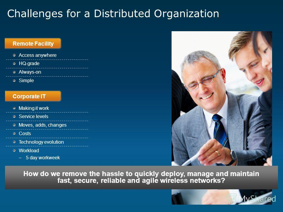 Challenges for a Distributed Organization Remote Facility Access anywhere HQ-grade Always-on Simple Corporate IT Making it work Service levels Moves, adds, changes Costs Technology evolution Workload –5 day workweek How do we remove the hassle to qui