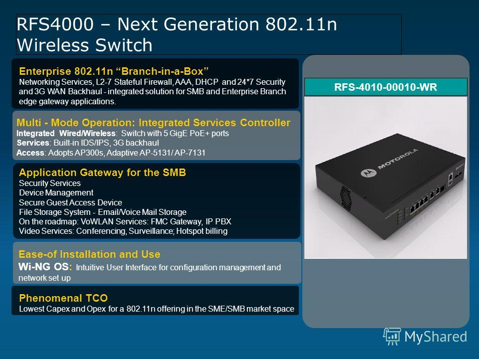 RFS4000 – Next Generation 802.11n Wireless Switch Application Gateway for the SMB Security Services Device Management Secure Guest Access Device File Storage System - Email/Voice Mail Storage On the roadmap: VoWLAN Services: FMC Gateway, IP PBX Video