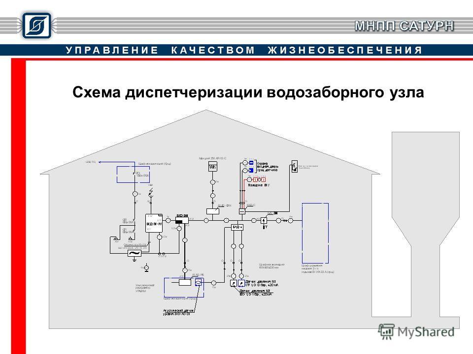 Схема диспетчеризации водозаборного узла