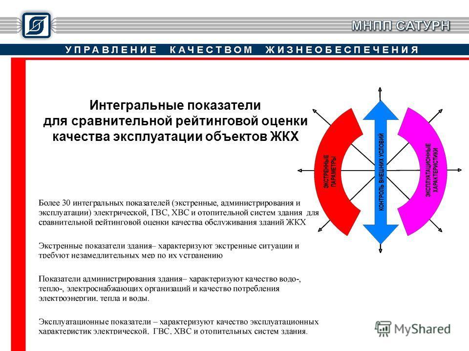 Интегральные показатели для сравнительной рейтинговой оценки качества эксплуатации объектов ЖКХ