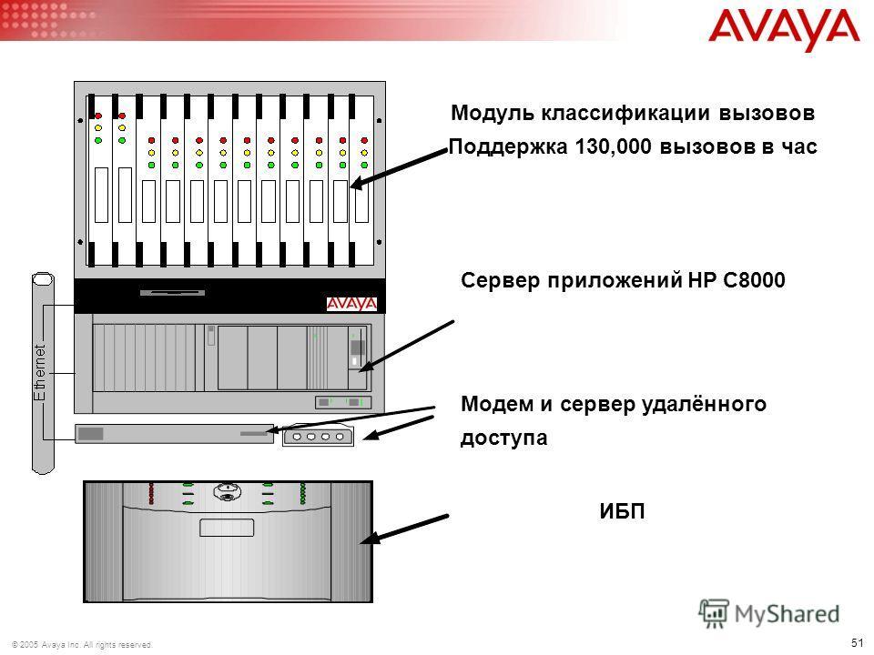 51 © 2005 Avaya Inc. All rights reserved. Модуль классификации вызовов Поддержка 130,000 вызовов в час Сервер приложений HP C8000 Модем и сервер удалённого доступа ИБП