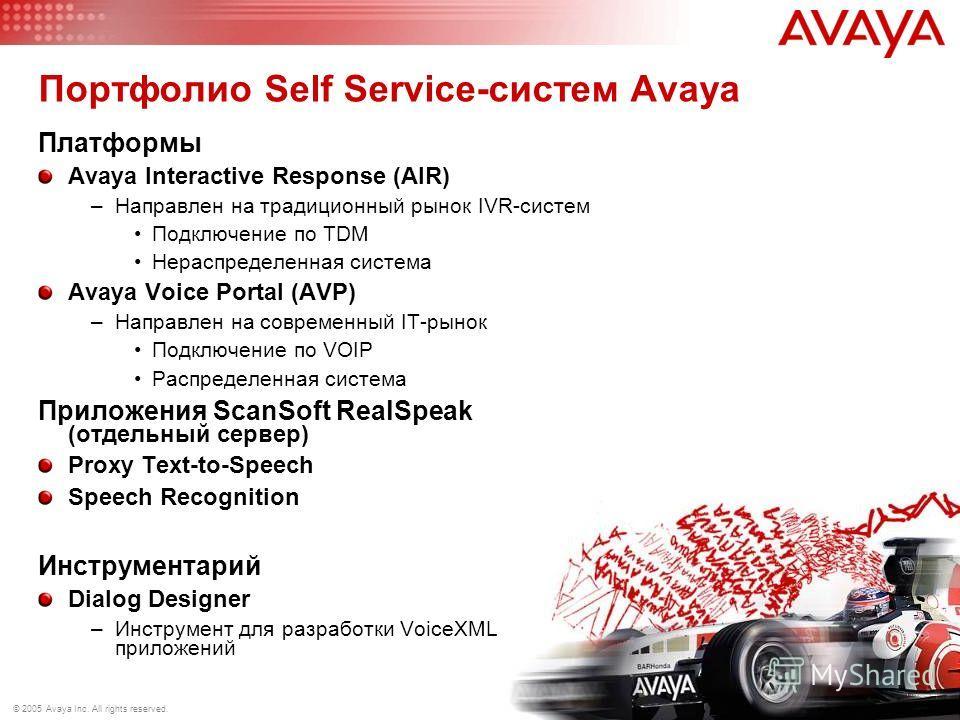 55 © 2005 Avaya Inc. All rights reserved. Портфолио Self Service-систем Avaya Платформы Avaya Interactive Response (AIR) –Направлен на традиционный рынок IVR-систем Подключение по TDM Нераспределенная система Avaya Voice Portal (AVP) –Направлен на со