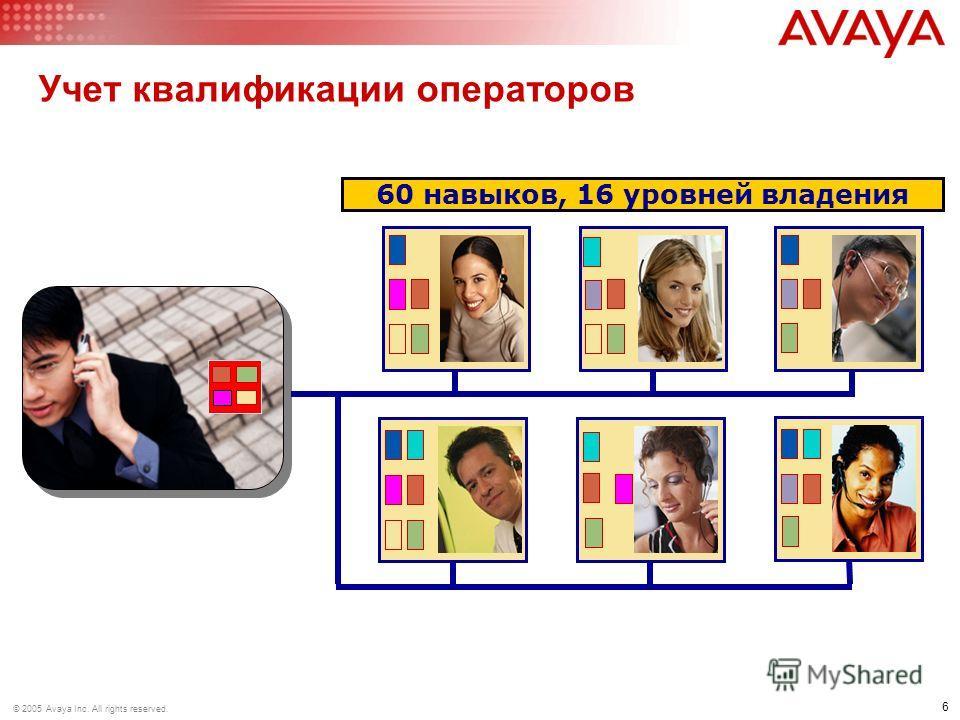 6 © 2005 Avaya Inc. All rights reserved. Учет квалификации операторов 60 навыков, 16 уровней владения