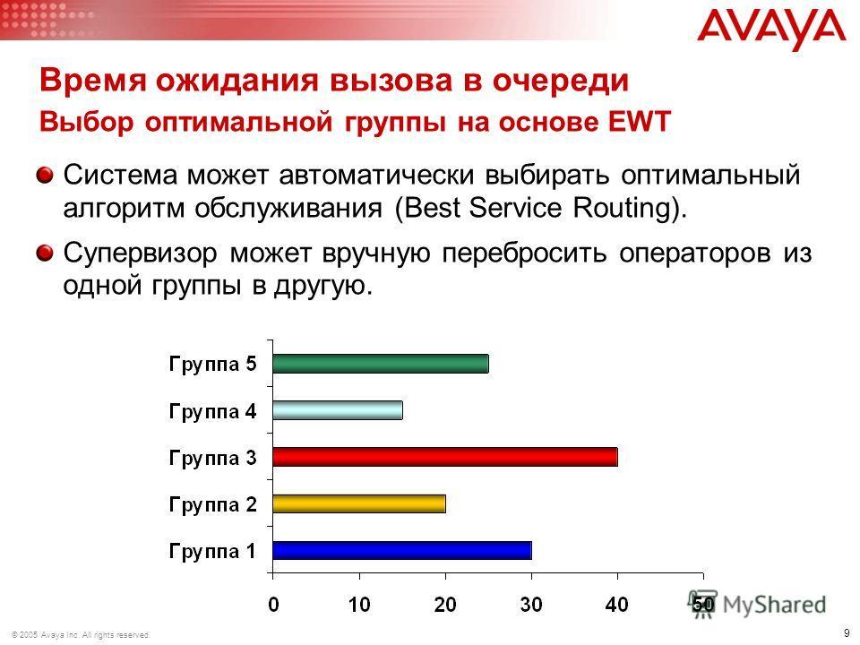 9 © 2005 Avaya Inc. All rights reserved. Выбор оптимальной группы на основе EWT Система может автоматически выбирать оптимальный алгоритм обслуживания (Best Service Routing). Супервизор может вручную перебросить операторов из одной группы в другую. В