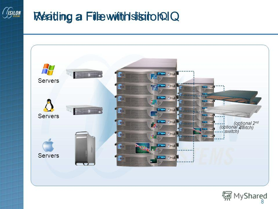88 Servers NFS, CIFS, FTP, HTTP (optional 2 nd switch) Servers Writing a File with Isilon IQ (optional 2 nd switch) Reading a File with Isilon IQ Work Vert-Specific