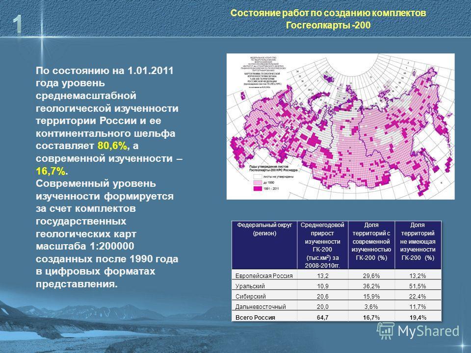 По состоянию на 1.01.2011 года уровень среднемасштабной геологической изученности территории России и ее континентального шельфа составляет 80,6%, а современной изученности – 16,7%. Современный уровень изученности формируется за счет комплектов госуд