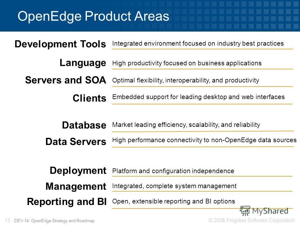© 2008 Progress Software Corporation15 DEV-14: OpenEdge Strategy and Roadmap OpenEdge Product Areas Development Tools Reporting and BI Deployment Database Clients Management Data Servers Integrated environment focused on industry best practices Open,