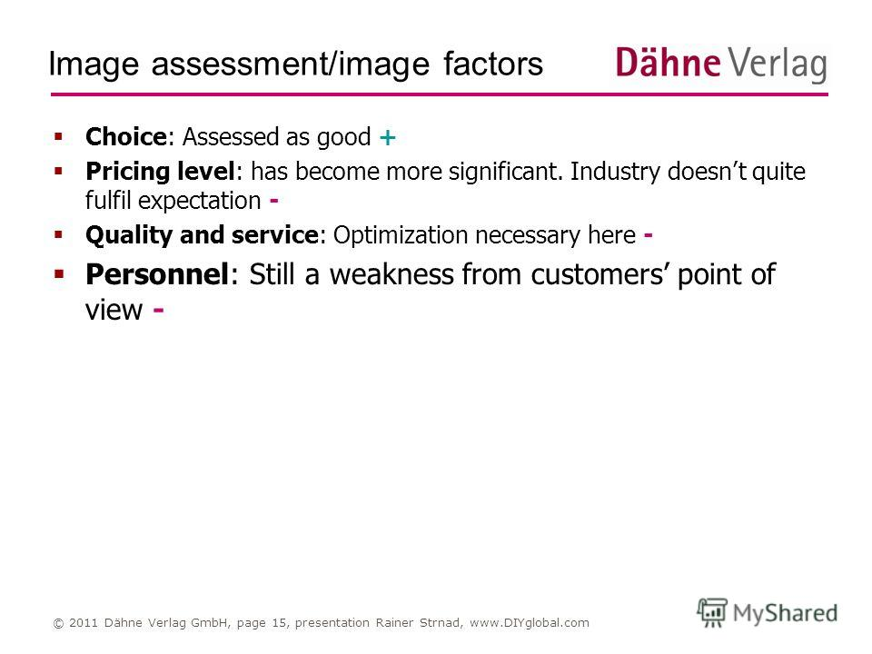 Image assessment/image factors © 2011 Dähne Verlag GmbH, page 15, presentation Rainer Strnad, www.DIYglobal.com Choice: Assessed as good + Pricing level: has become more significant. Industry doesnt quite fulfil expectation - Quality and service: Opt