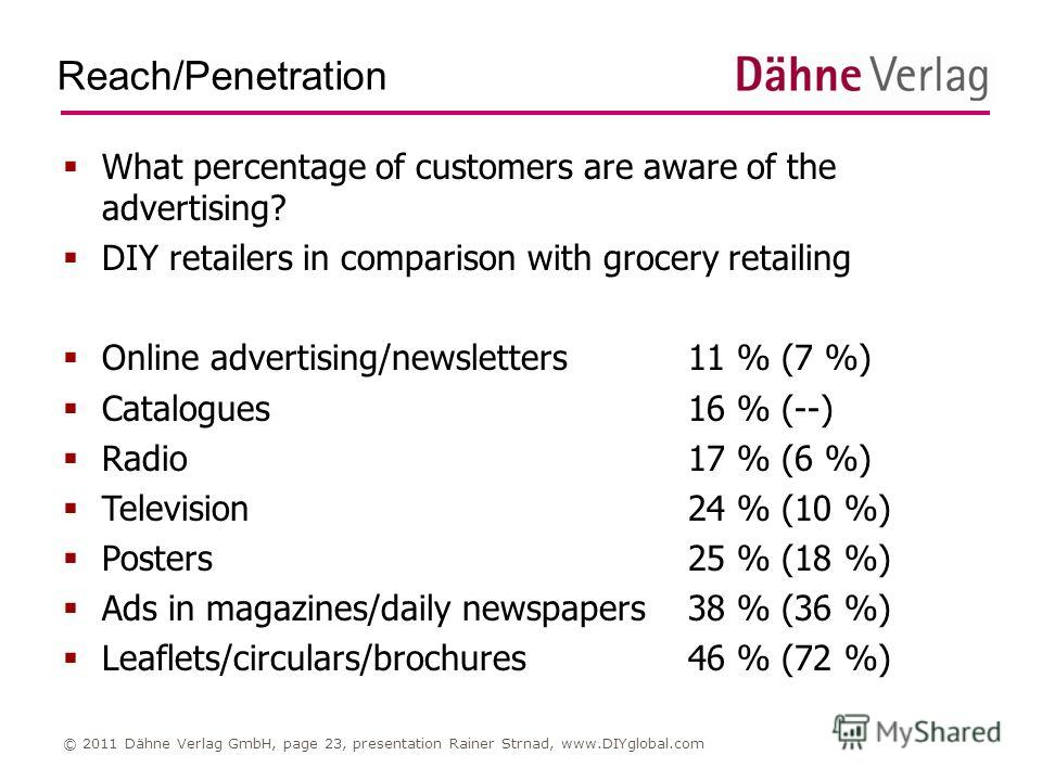 Reach/Penetration © 2011 Dähne Verlag GmbH, page 23, presentation Rainer Strnad, www.DIYglobal.com What percentage of customers are aware of the advertising? DIY retailers in comparison with grocery retailing Online advertising/newsletters11 % (7 %)