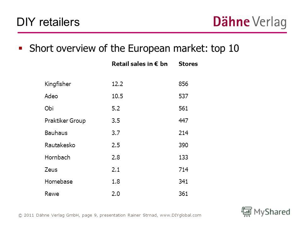 DIY retailers © 2011 Dähne Verlag GmbH, page 9, presentation Rainer Strnad, www.DIYglobal.com Short overview of the European market: top 10 Retail sales in bnStores Kingfisher12.2856 Adeo10.5537 Obi5.2561 Praktiker Group3.5447 Bauhaus3.7214 Rautakesk