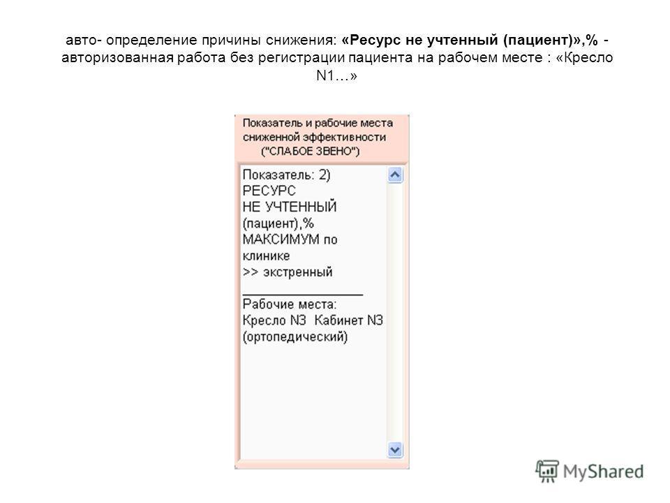 авто- определение причины снижения: «Ресурс не учтенный (пациент)»,% - авторизованная работа без регистрации пациента на рабочем месте : «Кресло N1…»