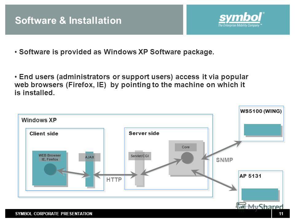 11SYMBOL CORPORATE PRESENTATION Software is provided as Windows XP Software package. End users (administrators or support users) access it via popular web browsers (Firefox, IE) by pointing to the machine on which it is installed. Software & Installa